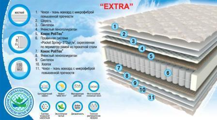 Купити ортопедичний матрас Еxtra від Sleep & Fly