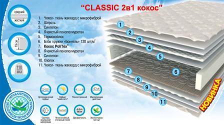 Купити матрас Классик 2 в 1 кокос - ТМ SLEEP&FLY