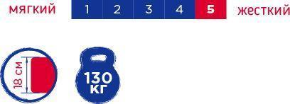 Купити ортопедичний матрас Uno XL від Sleep&Fly зі знижкою